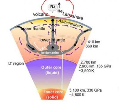 Stvaranje elemenata nuklearnom transmutacijom
