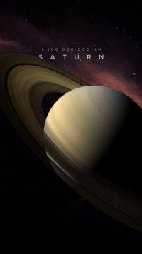 Retrogradni Saturn